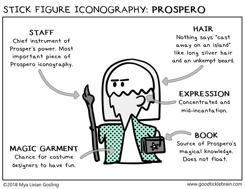 20180329-Iconography-Prospero.jpg