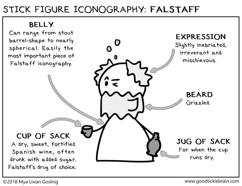 20180605-Iconography-Falstaff.jpg