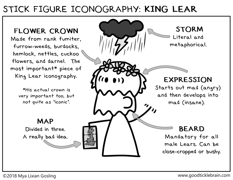 20180612-LearIconography.jpg