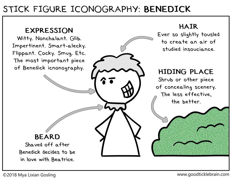 20180626-BenedickIconography.jpg