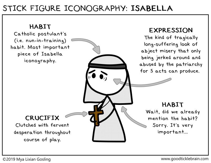 20190411-Iconography-Isabella.jpg
