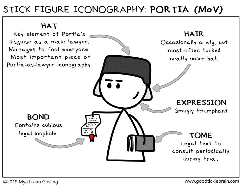 20190418-Iconography-Portia.jpg