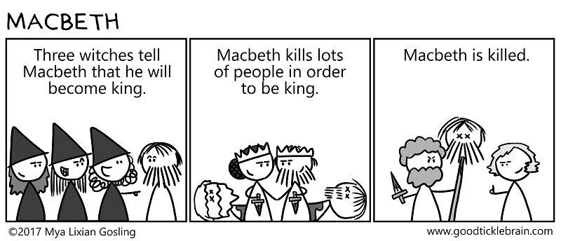 3-Panel Macbeth (SM).jpg