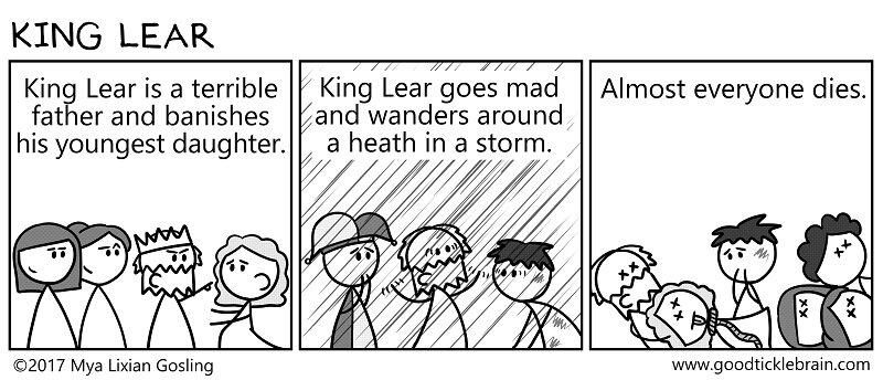 3-Panel King Lear (SM).jpg