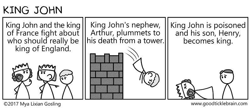 3-Panel King John (SM).jpg