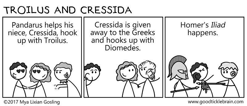 3-Panel Troilus and Cressida (SM).jpg
