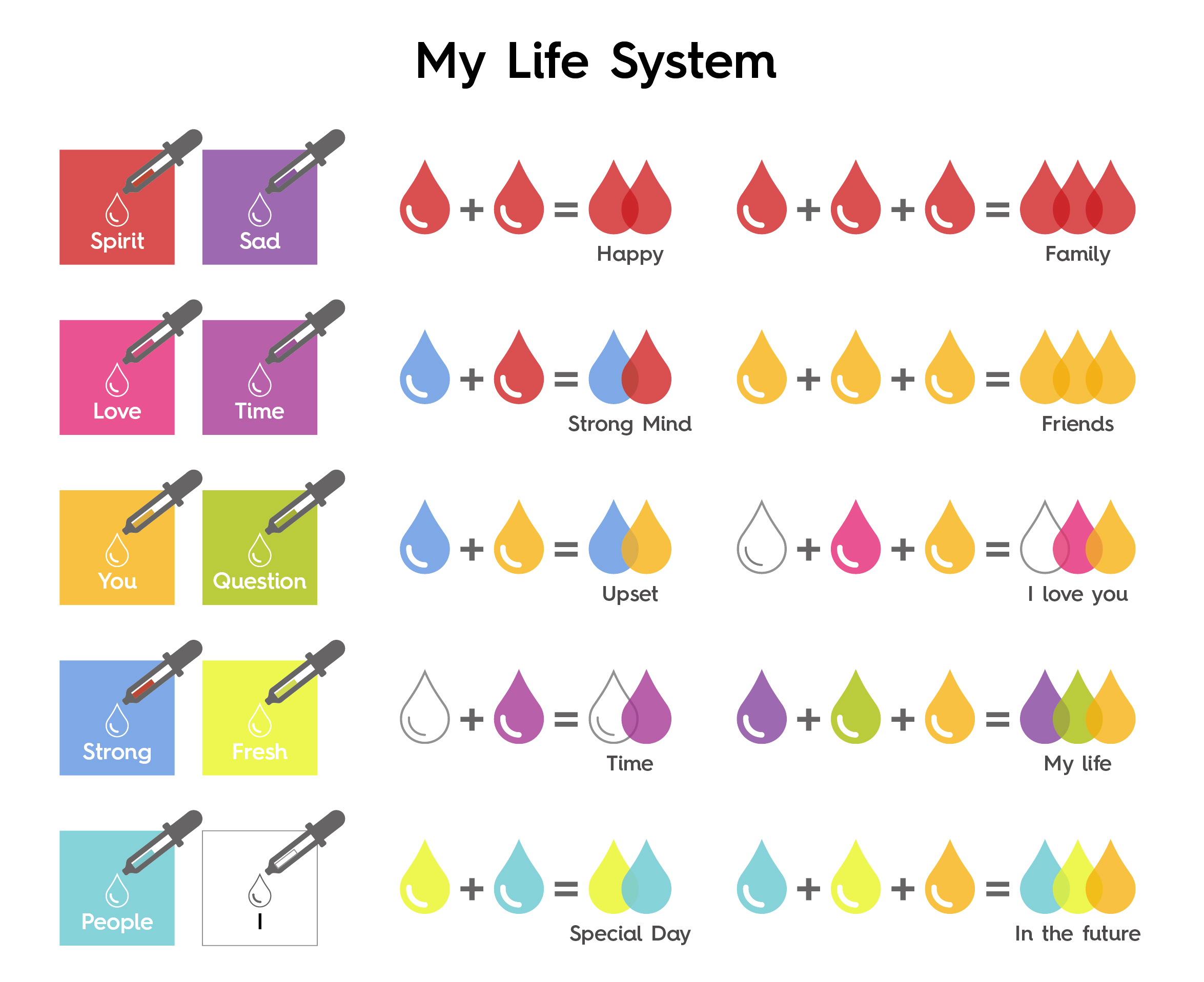 The map of my life system.jpg