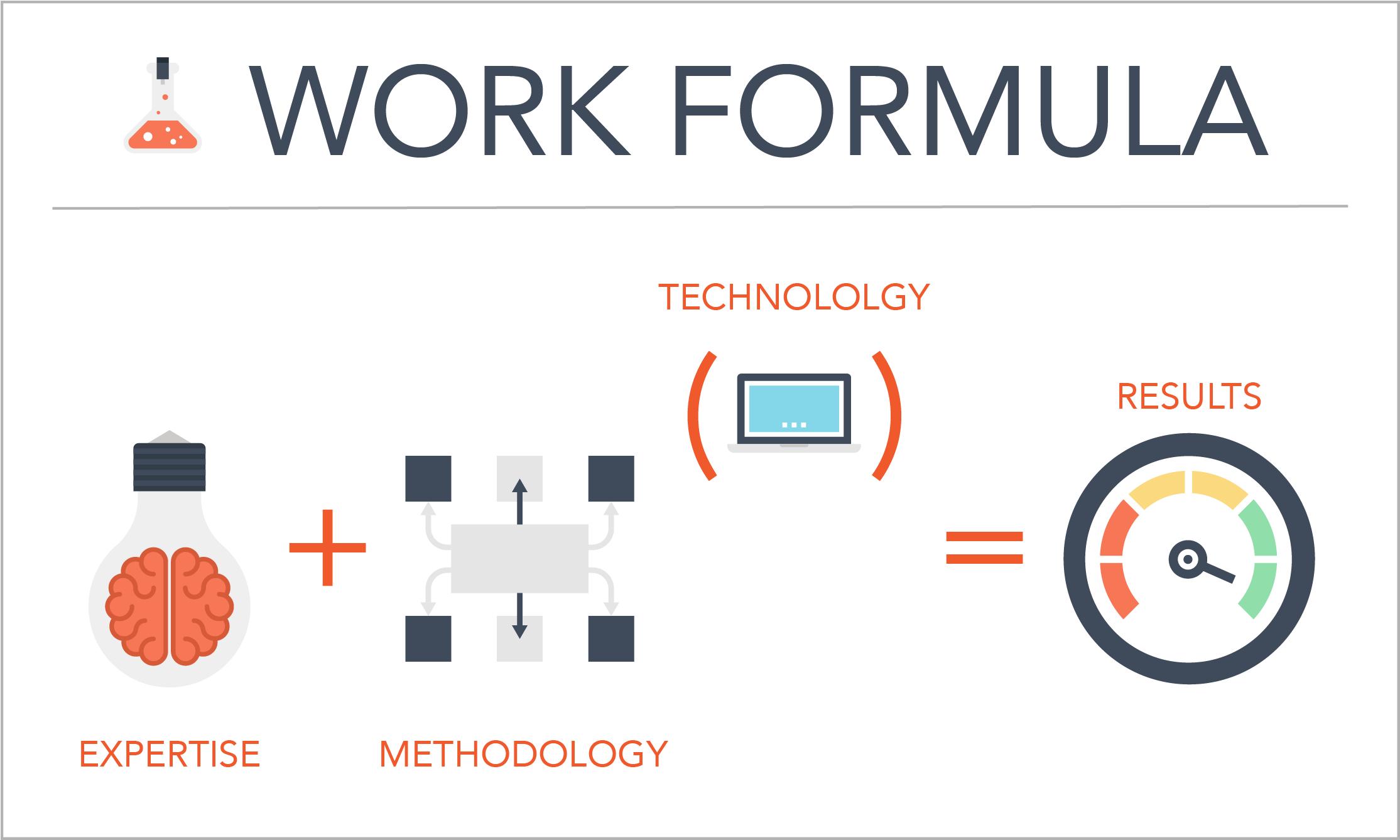 WorkFormula.png