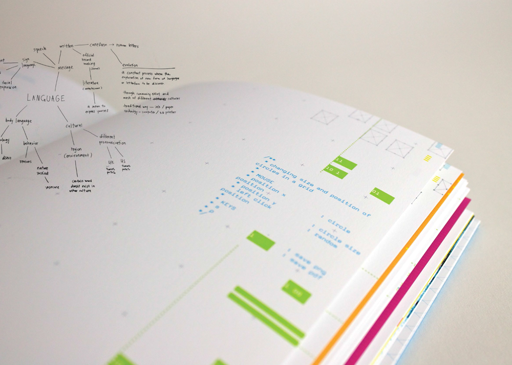 One of the spread and mindmap about language