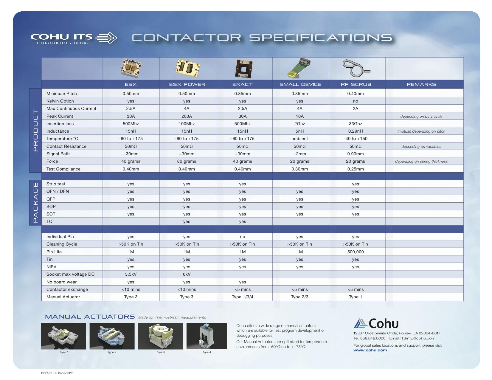 Contactors_spec_guide.v2 (2).jpg