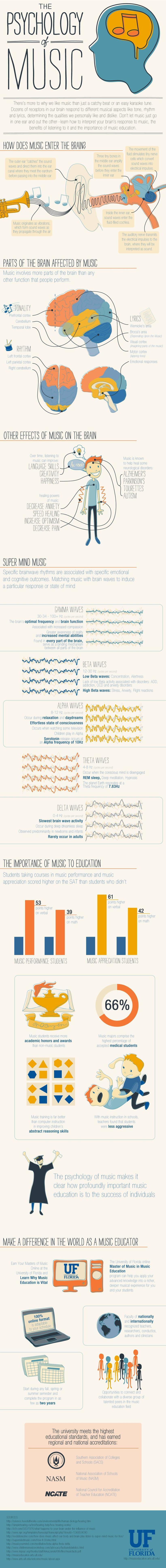 the-psychology-of-music_510e25927e035.jpg