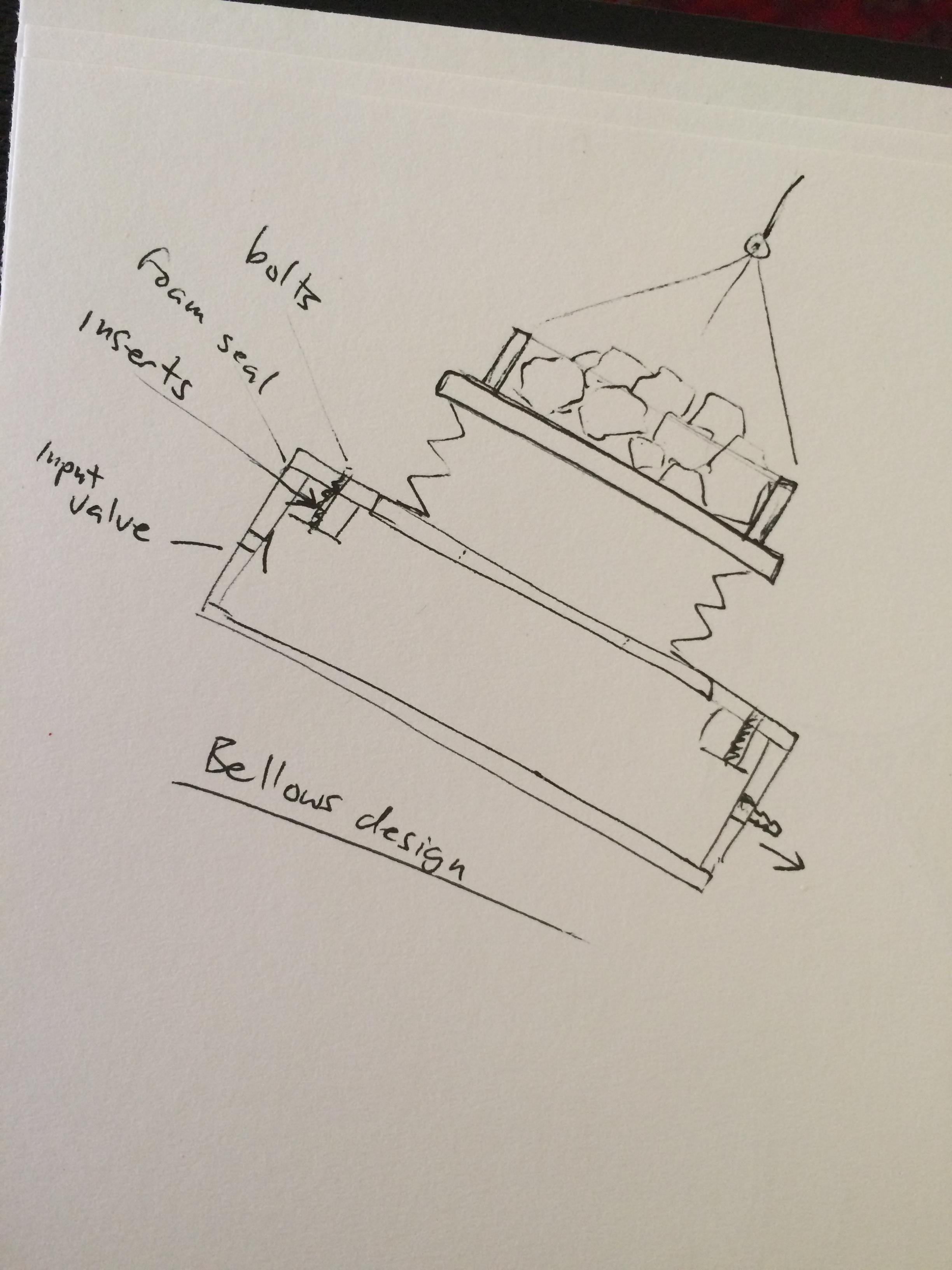 Bellows and air box sketch
