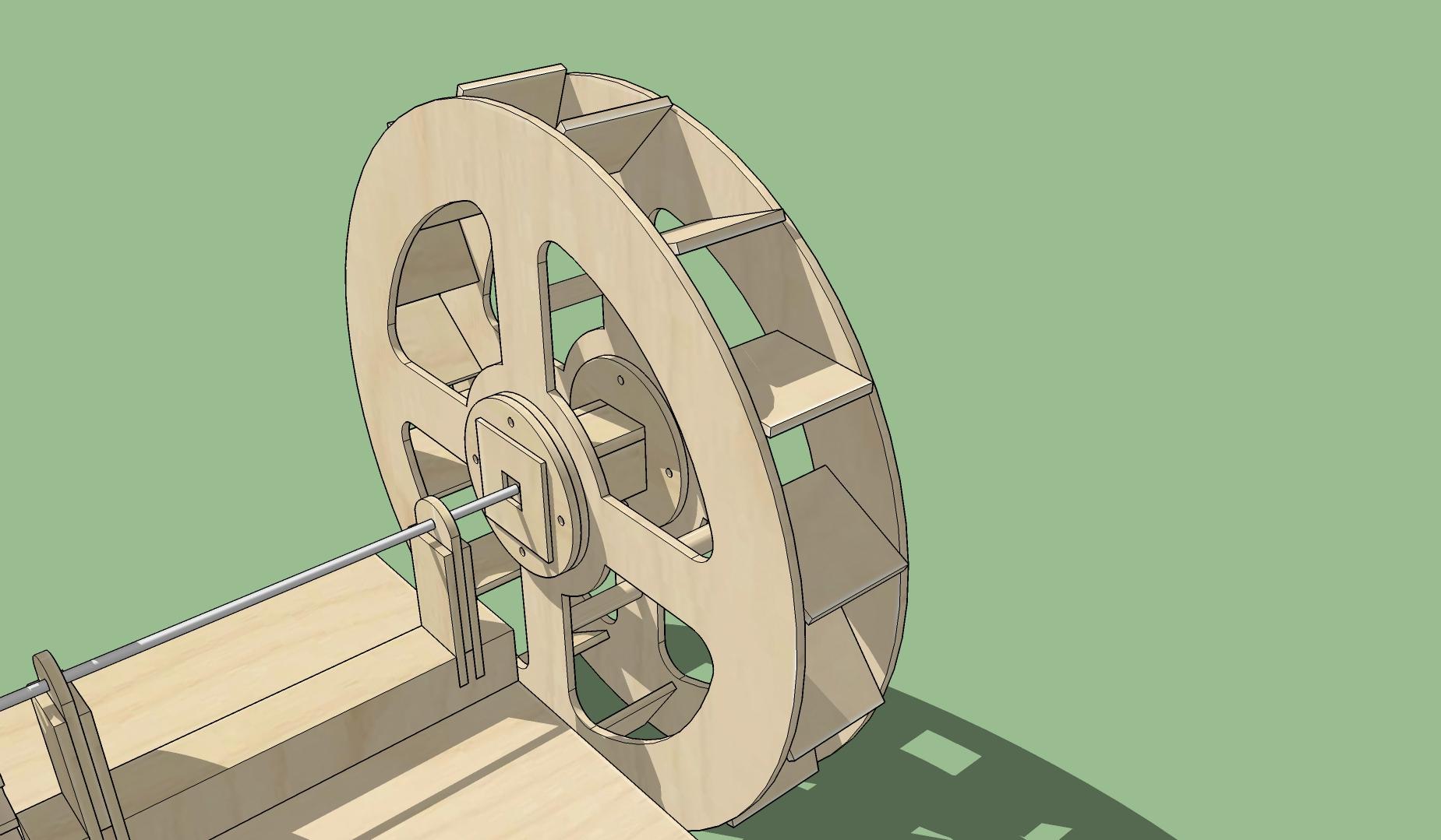 Waterwheel design refined