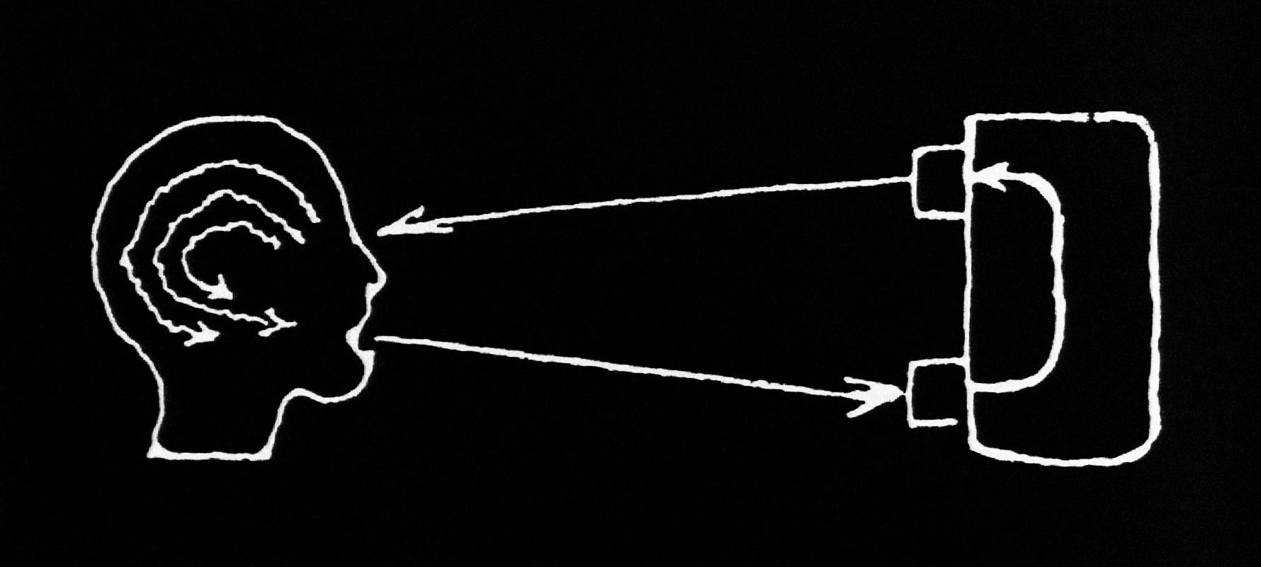 Figure 1 – Yershóv Diagram  (1963)  Director-agent model of human-machine interaction.