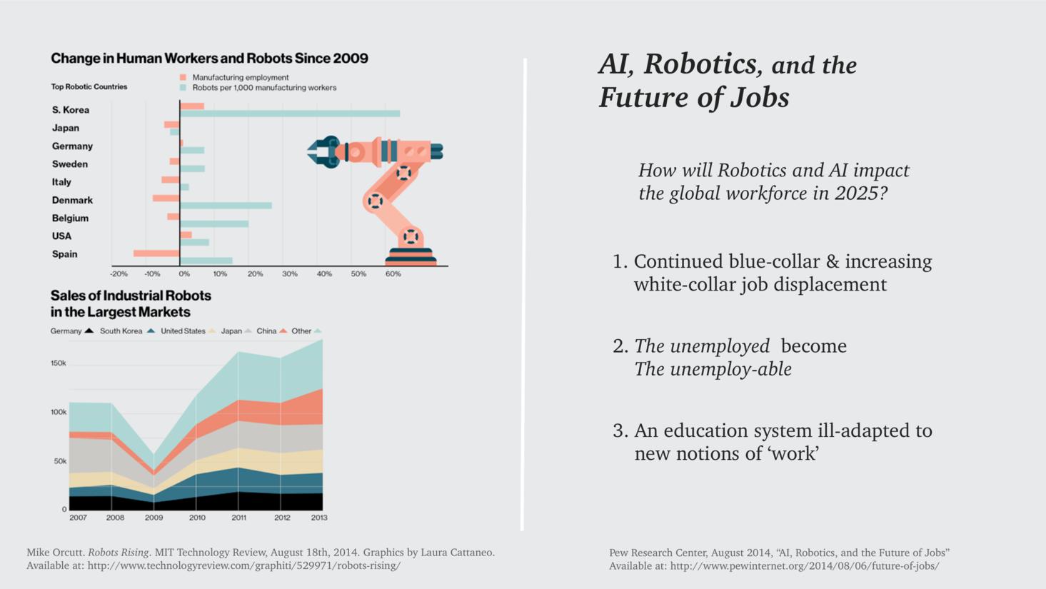 current future of robotics.png