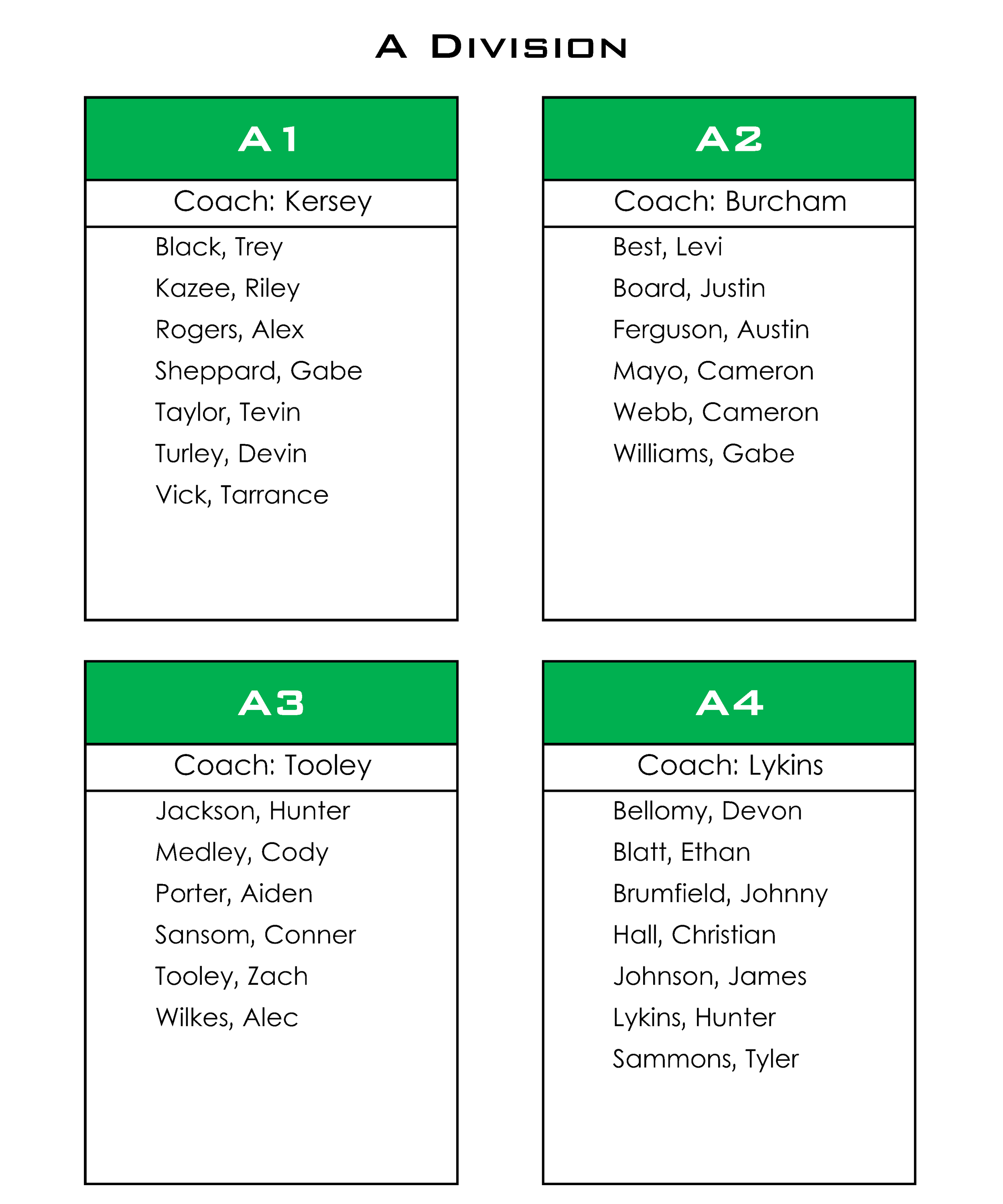 A-Div_Roster.png