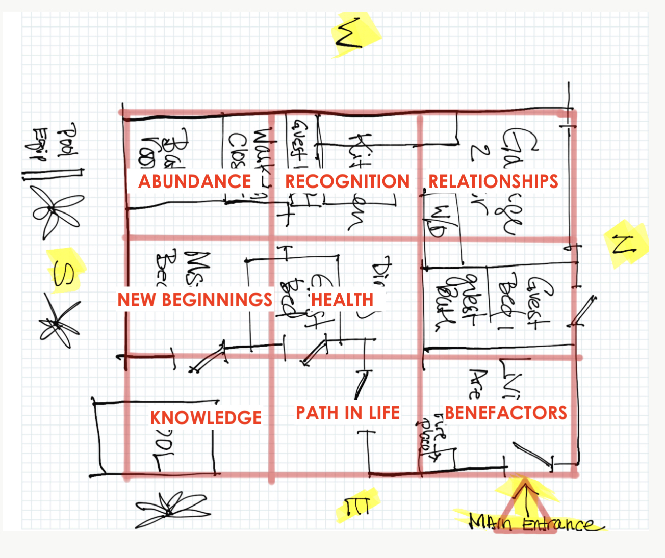 Q&A Sunday: Feng Shui for a New Floor Plan — Anjie Cho