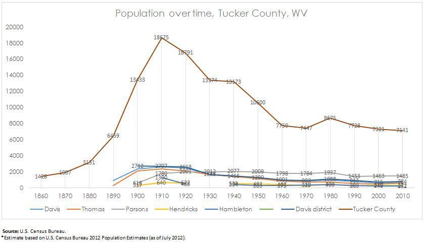 Graph courtesy of Matt Hauger.