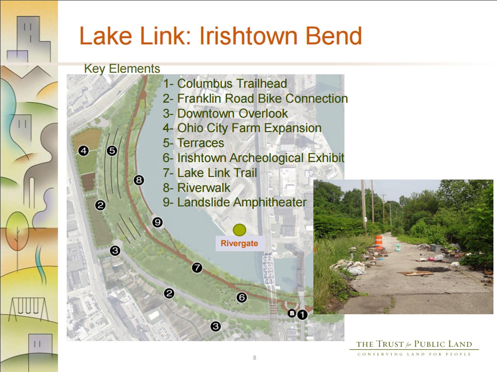 Irishtown Bend