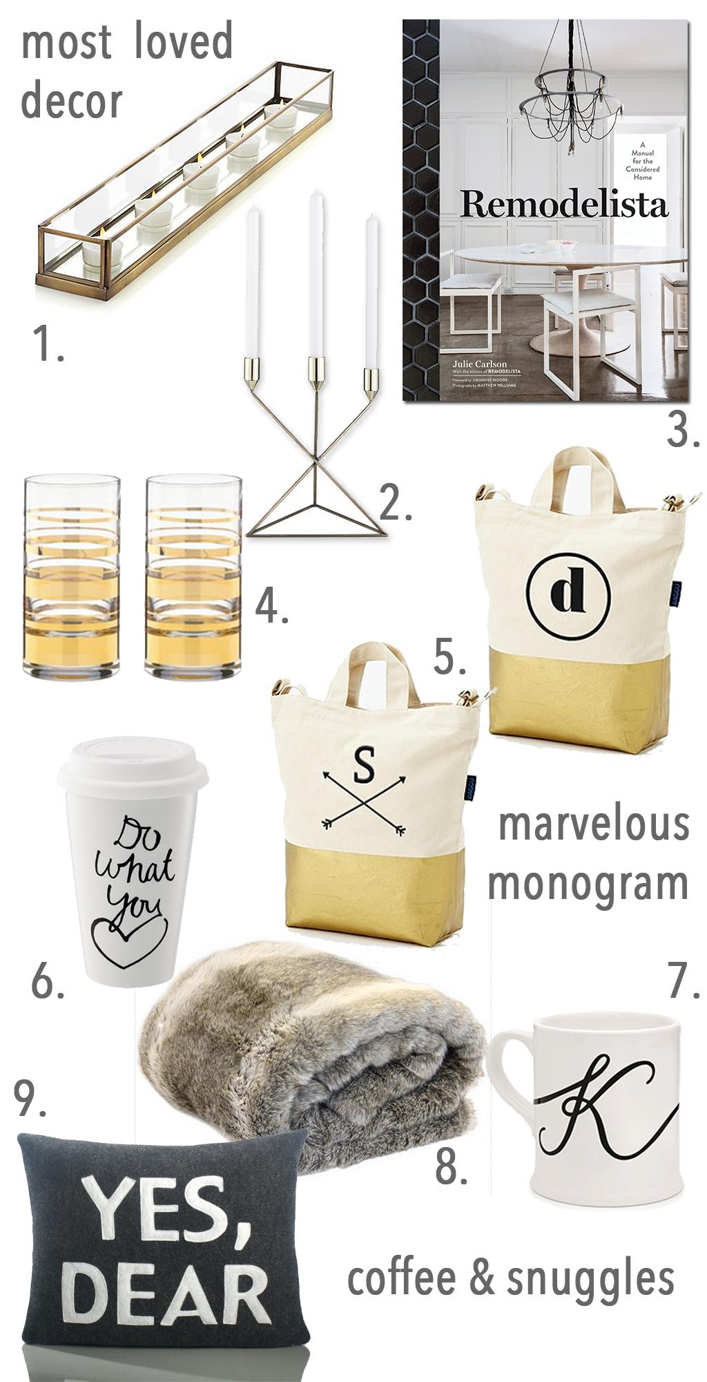 designer gift guide