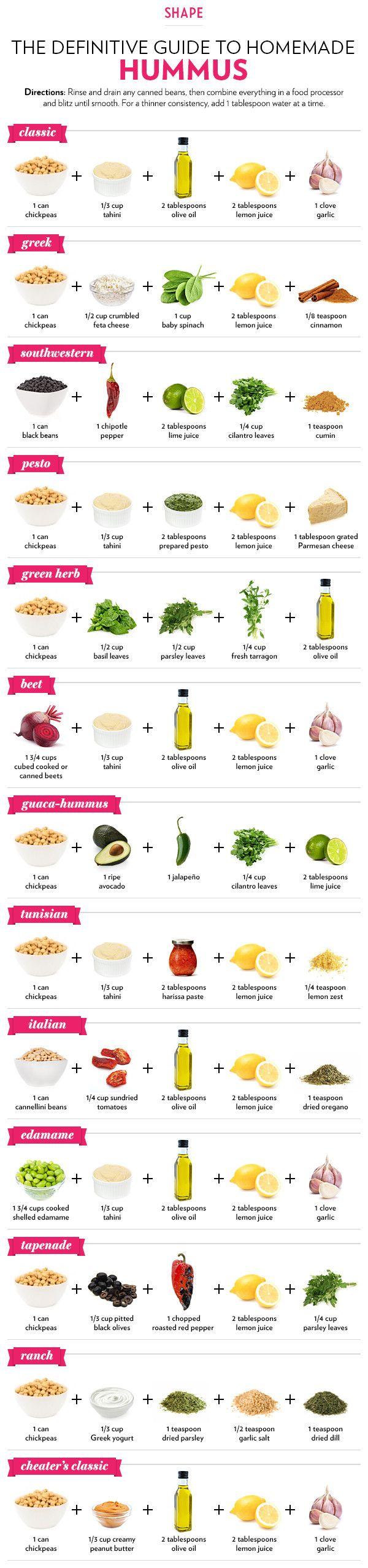 homemade hummus.jpg