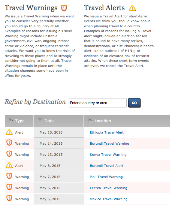 Travel warnings // alert from u.s. passport & int. Travel