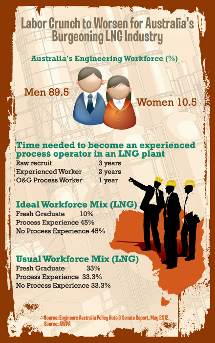 australia_infographic.jpg