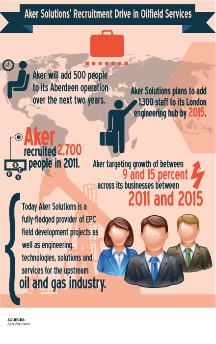 Aker_solutions_infographics_jon.png