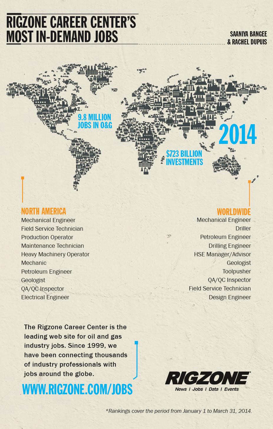 jobs_infographic_132818.jpg