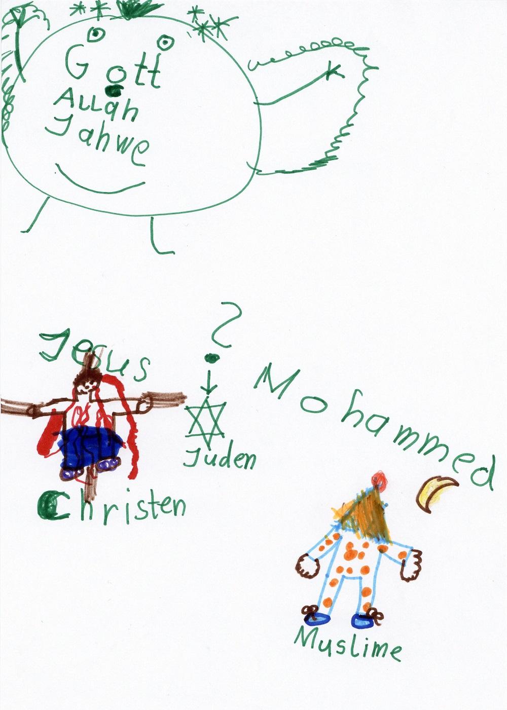 """Unsere """"Religionszeichnung"""": Christen, Muslime und Juden glauben an eine göttliche Kraft. Dessen """"Bote"""" ist für Christen Jesus, für Muslime Mohammed. Jüdische Gläubige warten noch auf ihn (deshalb das Fragezeichen).                           Zeichnung: Maria"""