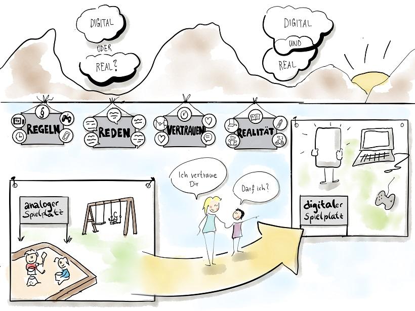 Ilustration: sketchnotes-by-diana.com