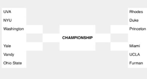 The bracket of all four divisions in Nashville