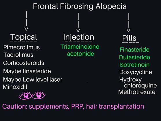 FFA-treatments