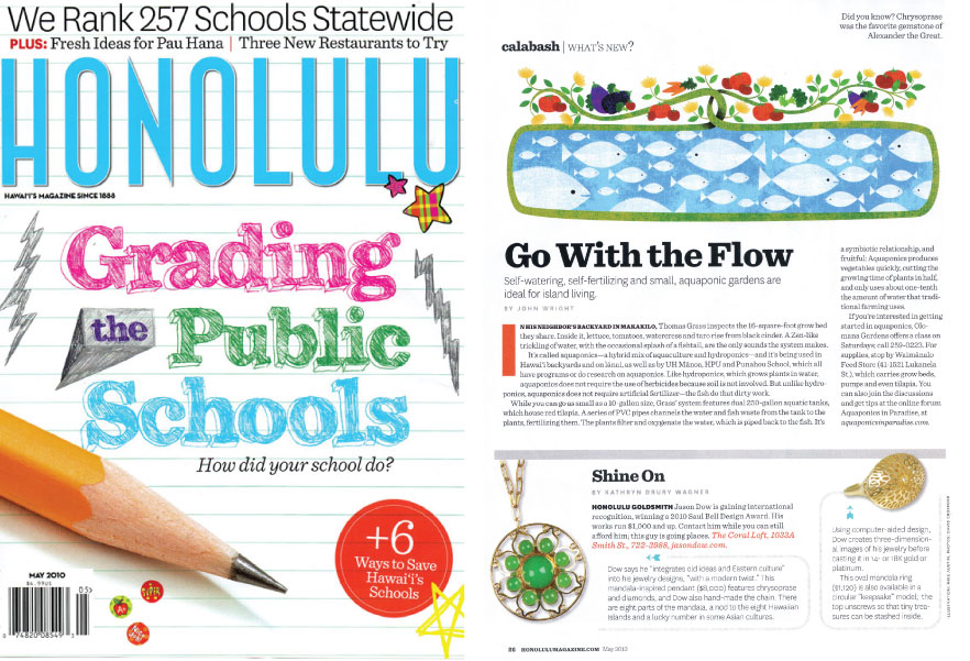 Honolulu Magazine - May 2010