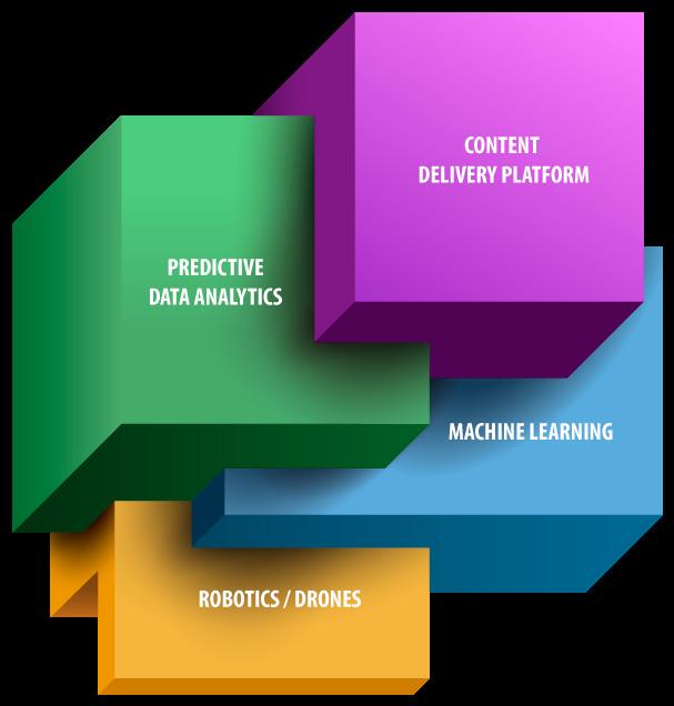 ABOT Technology_Tech Road Map.png