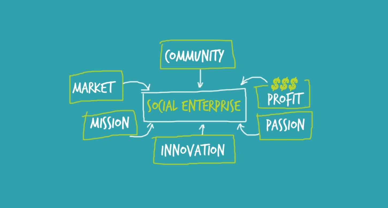 social-enterprise.png