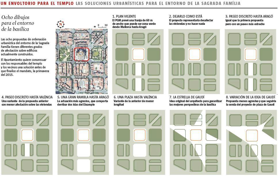 The plans from  La Vanguardia .