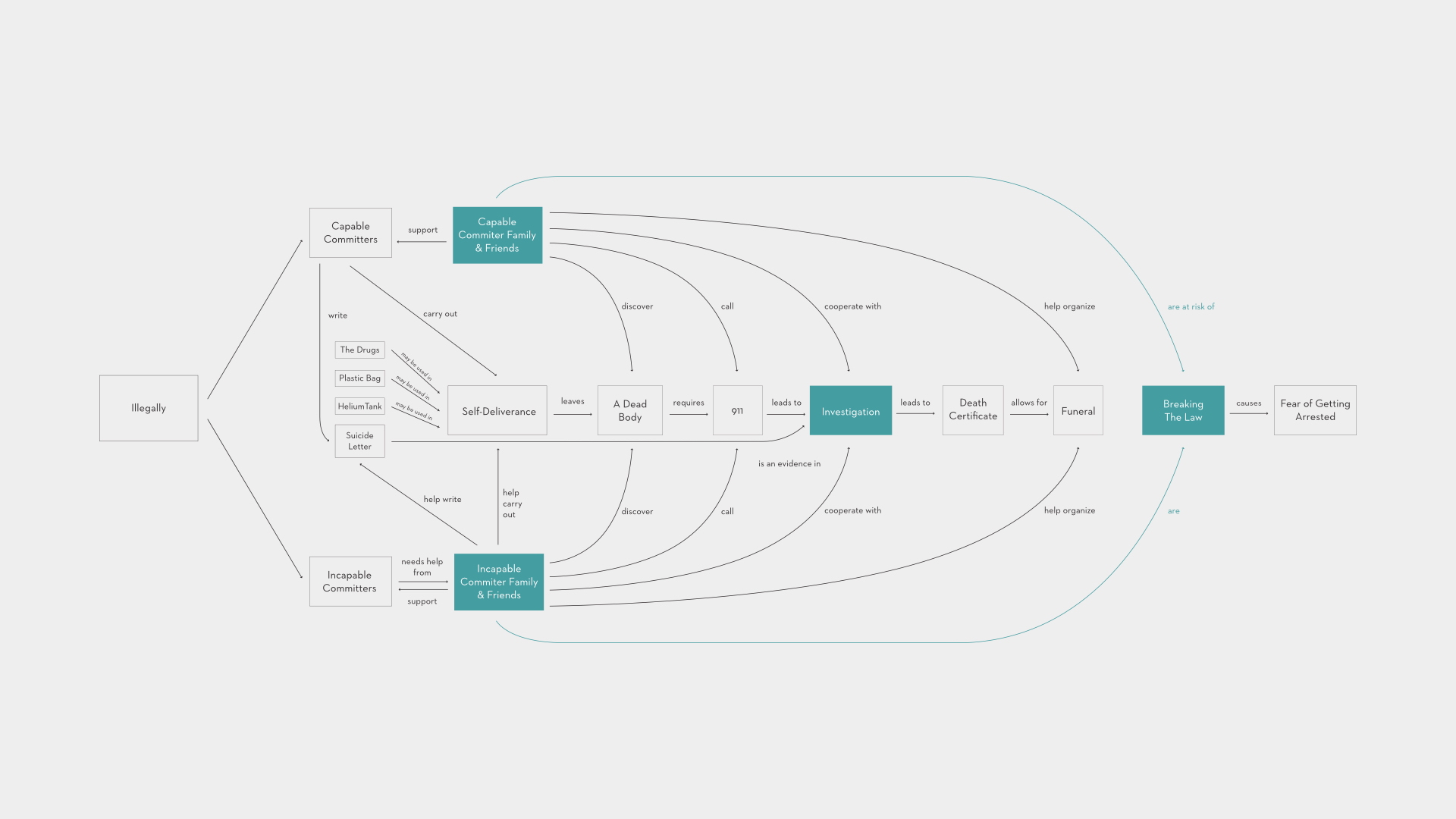 Illegal Process Diagram_Hayashi_1920.jpeg