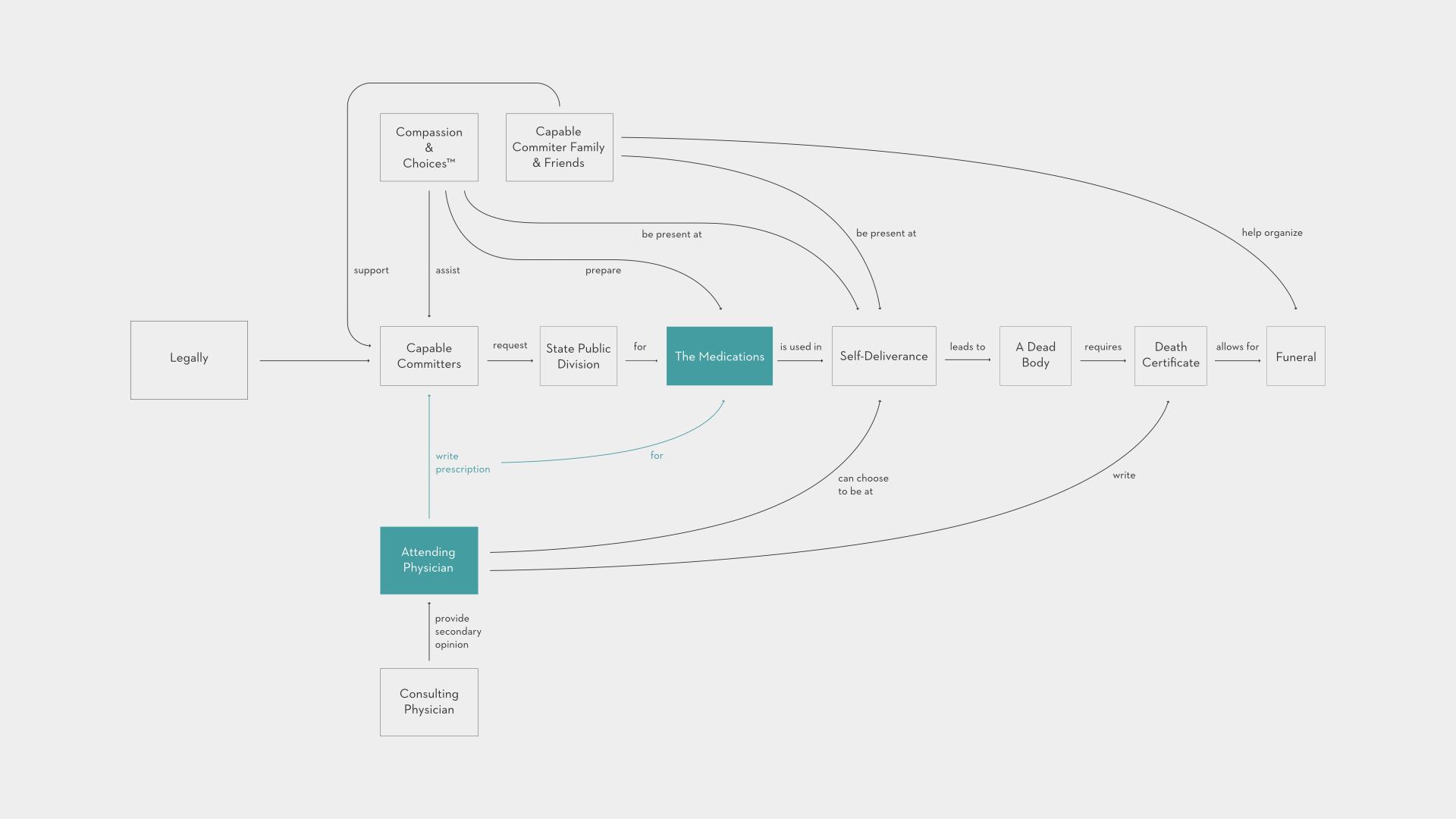 Legal Process Diagram_Hayashi_1920.jpeg