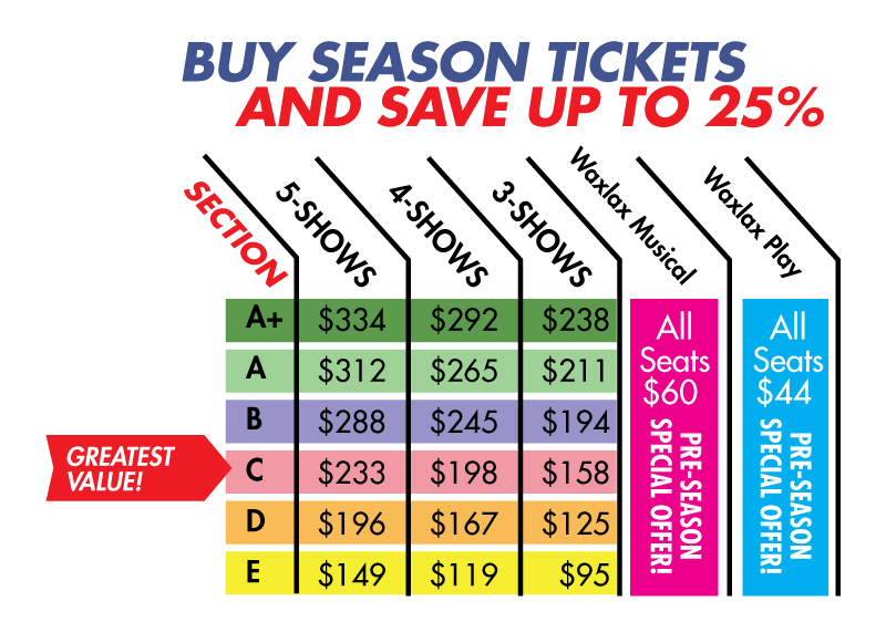 Waxlax Stage pre-season discount pricing is good through June 4, 2018. There is an additional $3 processing fee per subscription. All prices and shows subject to change.Some seats require the use of steps. Call the box office with any questions.