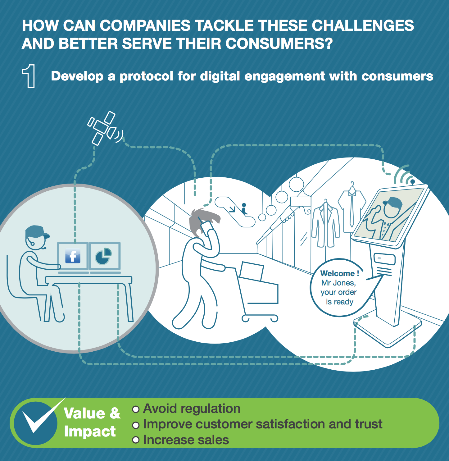 How can Companies tackle challenges retail LAM 1.png