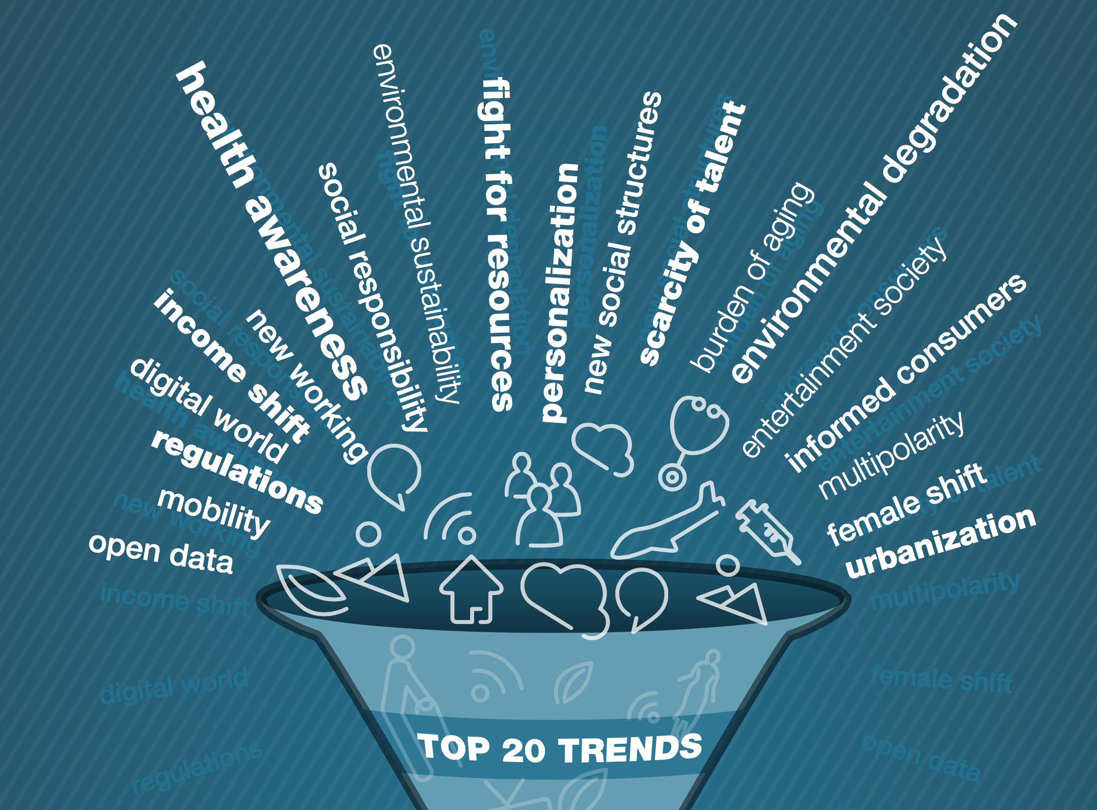 Top 20 trends retail LAM.png
