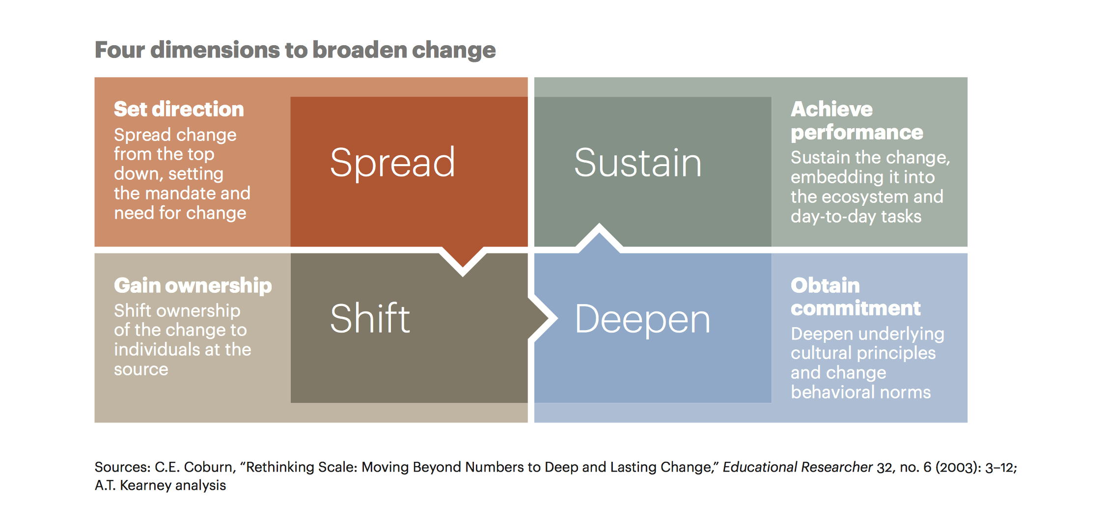 Dimensions to broaden Change Telecom LAM.png