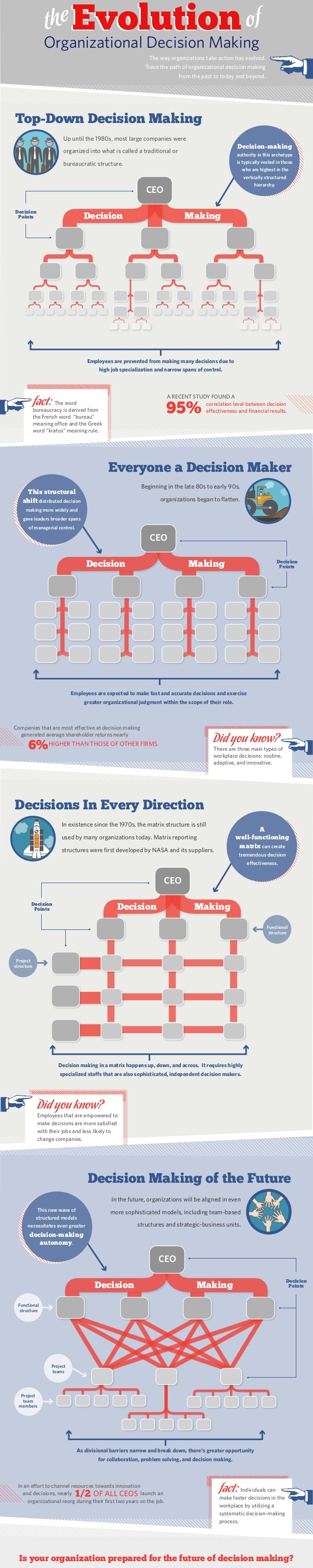decision-making-infographic-1-638.jpg