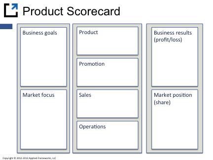 product-scorecard.png
