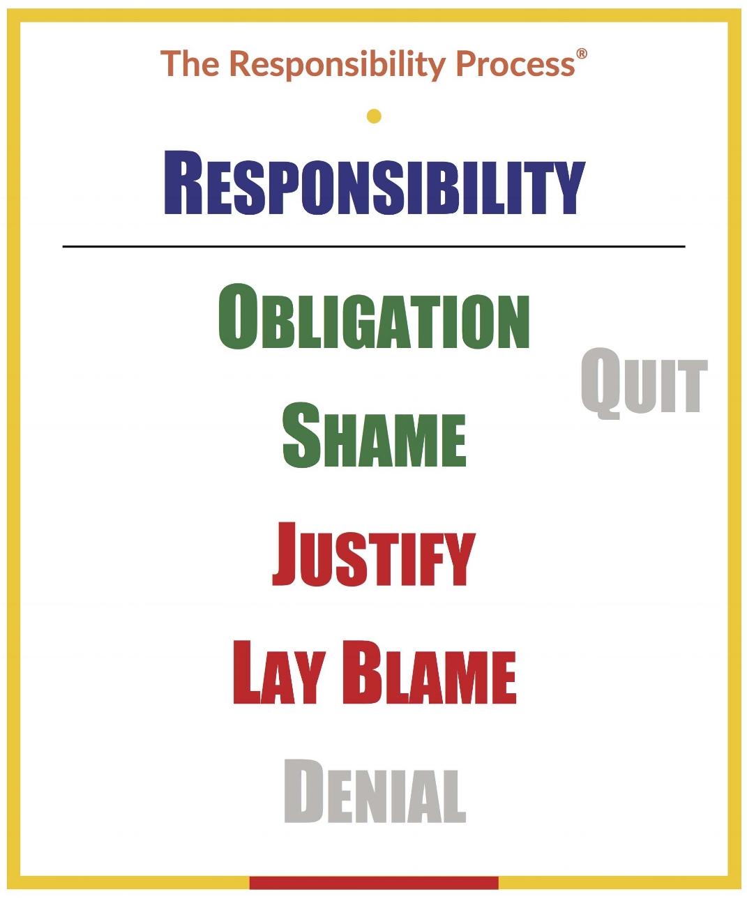 Poster_Responsibility-Process_Web.jpg