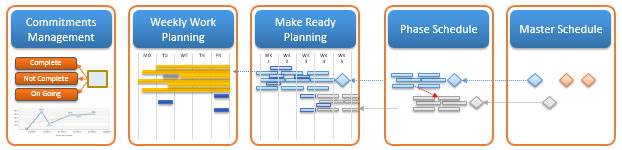 vPlanner Workflow