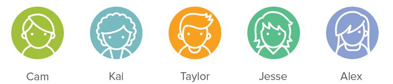 Profile Avatars