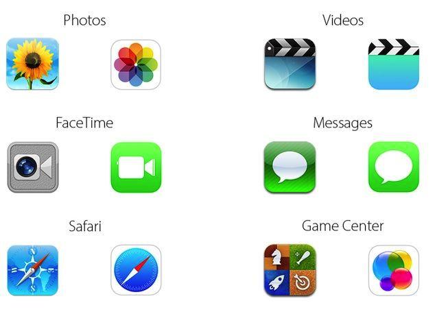in 2013 Apple stapte af van het realisme en skeuomorfisme.Knoppen hebben bij Apple iOS 7besturingssysteemal hun diepte verloren en zijn beperkt tot enkel een tekst of een icoon.