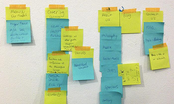 Post-its zijn ideaal omdat de elementen  als puzzelstukken  verschoven, aangepast en toegevoegd kunnen worden.